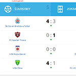 Match results for fans